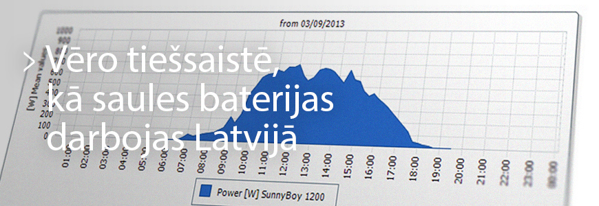 Saules baterijas online